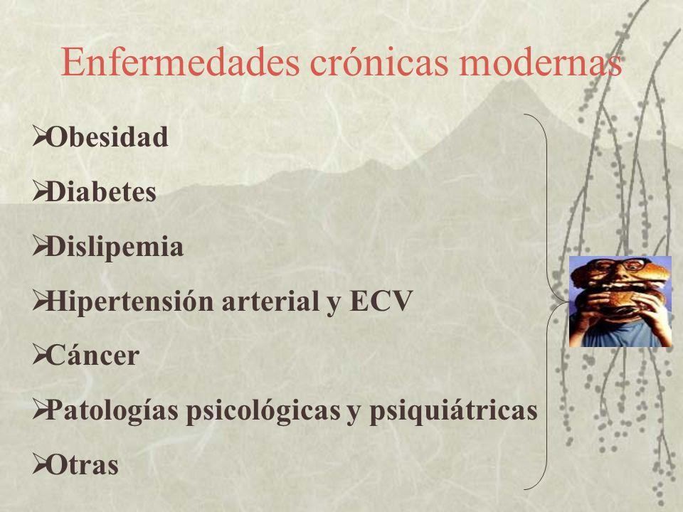 Enfermedades crónicas modernas