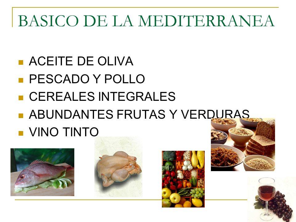 BASICO DE LA MEDITERRANEA