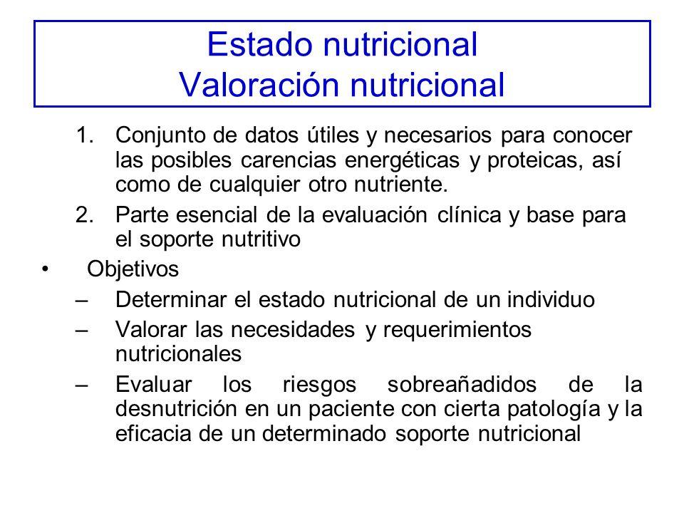 Estado nutricional Valoración nutricional