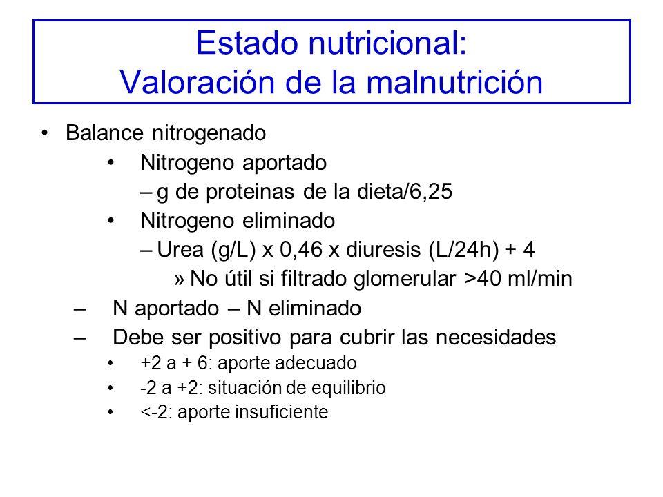 Estado nutricional: Valoración de la malnutrición
