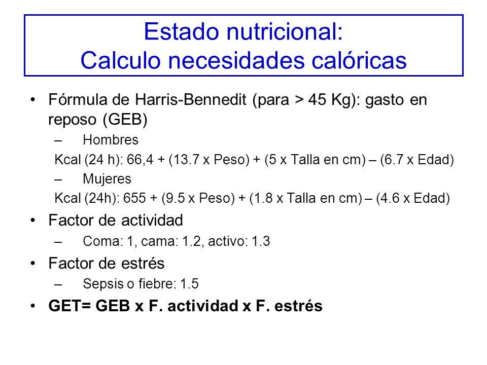 Estado nutricional: Calculo necesidades calóricas