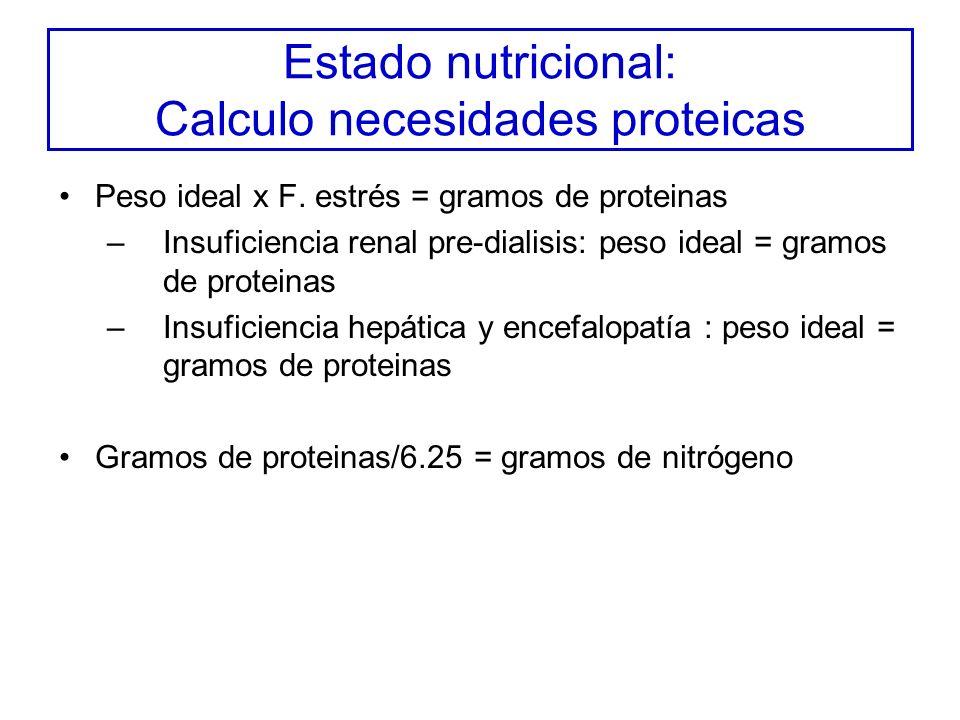 Estado nutricional: Calculo necesidades proteicas