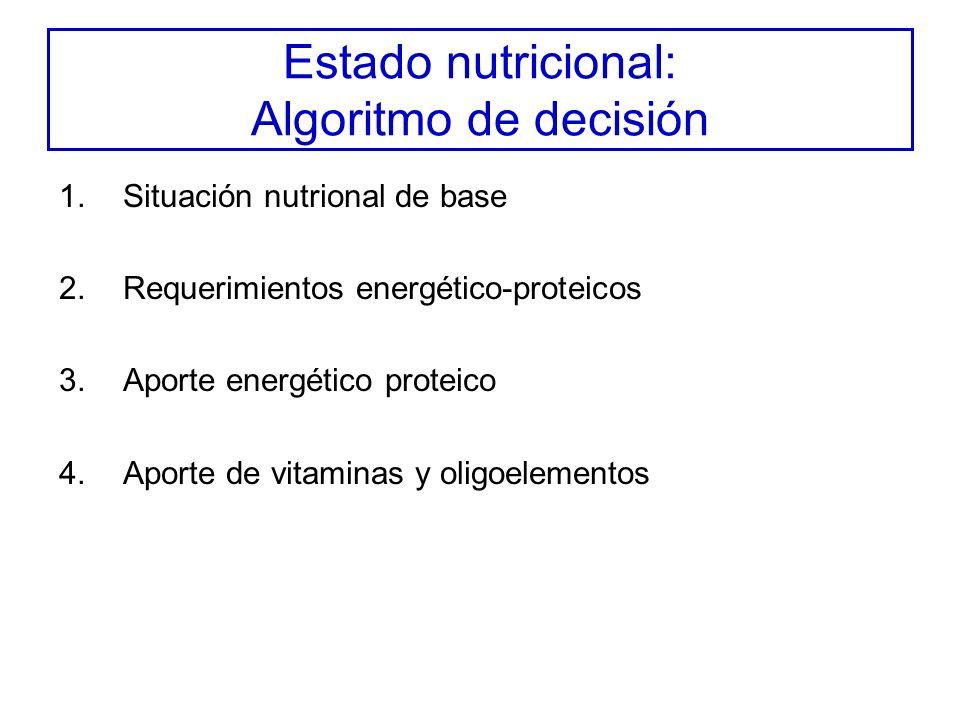 Estado nutricional: Algoritmo de decisión
