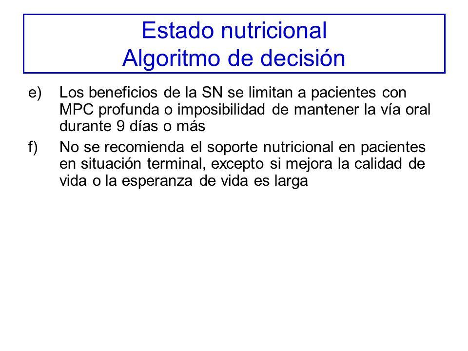 Estado nutricional Algoritmo de decisión