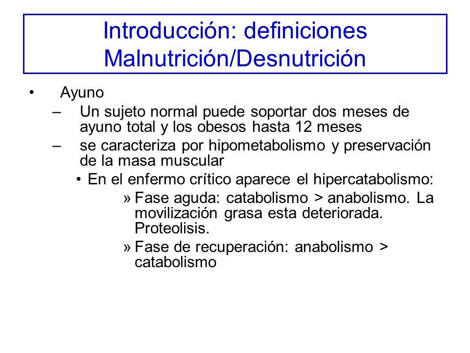 Introducción: definiciones Malnutrición/Desnutrición