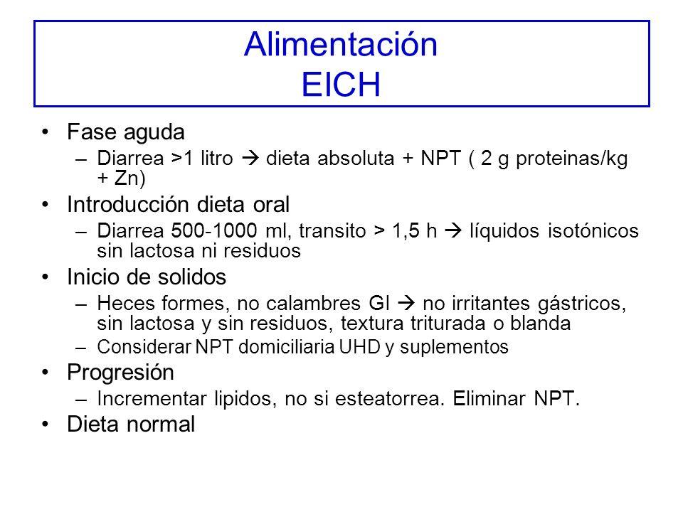 Alimentación EICH Fase aguda Introducción dieta oral Inicio de solidos