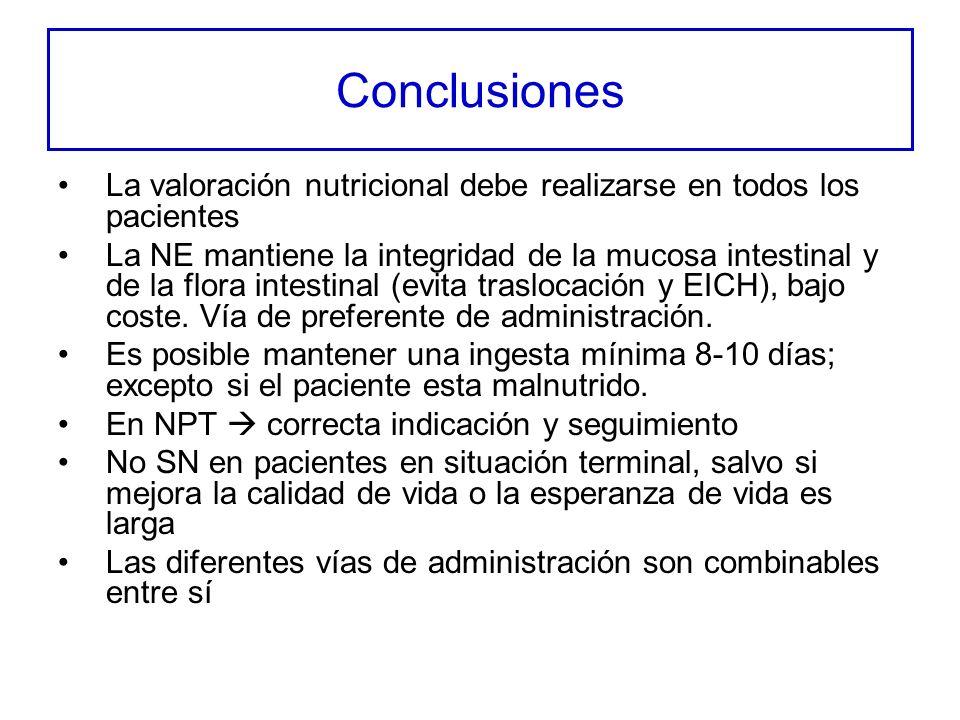 Conclusiones La valoración nutricional debe realizarse en todos los pacientes.