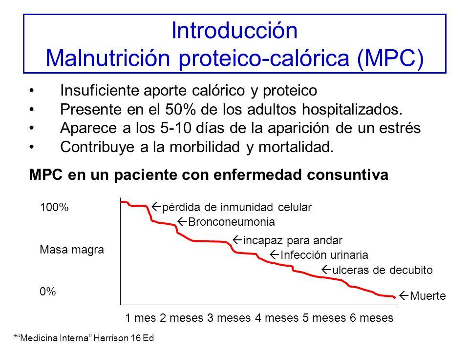 Introducción Malnutrición proteico-calórica (MPC)