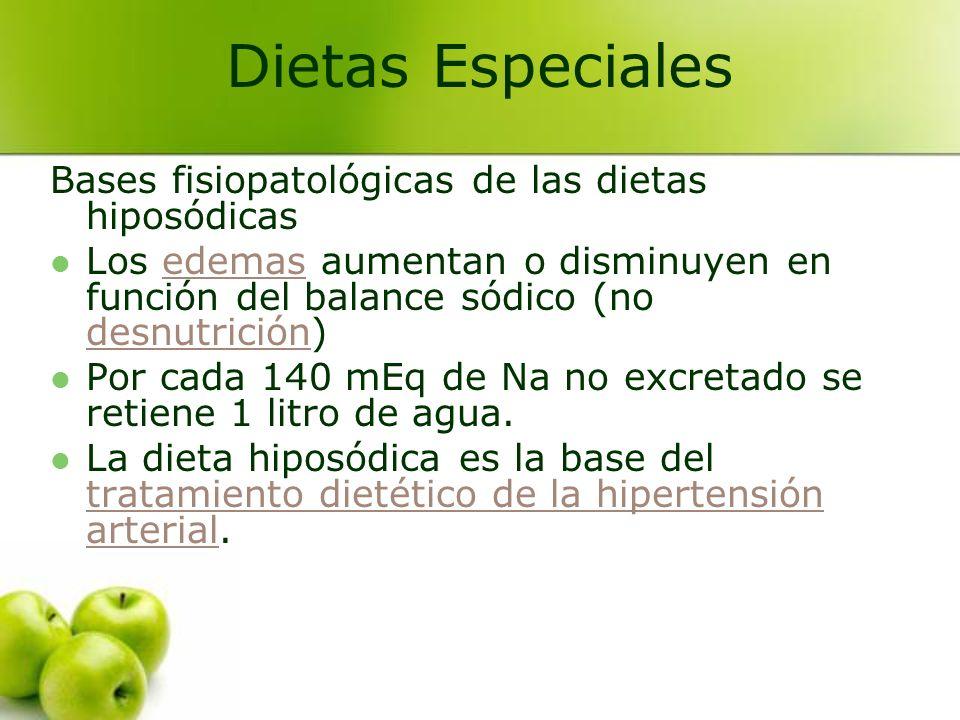 Dietas Especiales Bases fisiopatológicas de las dietas hiposódicas
