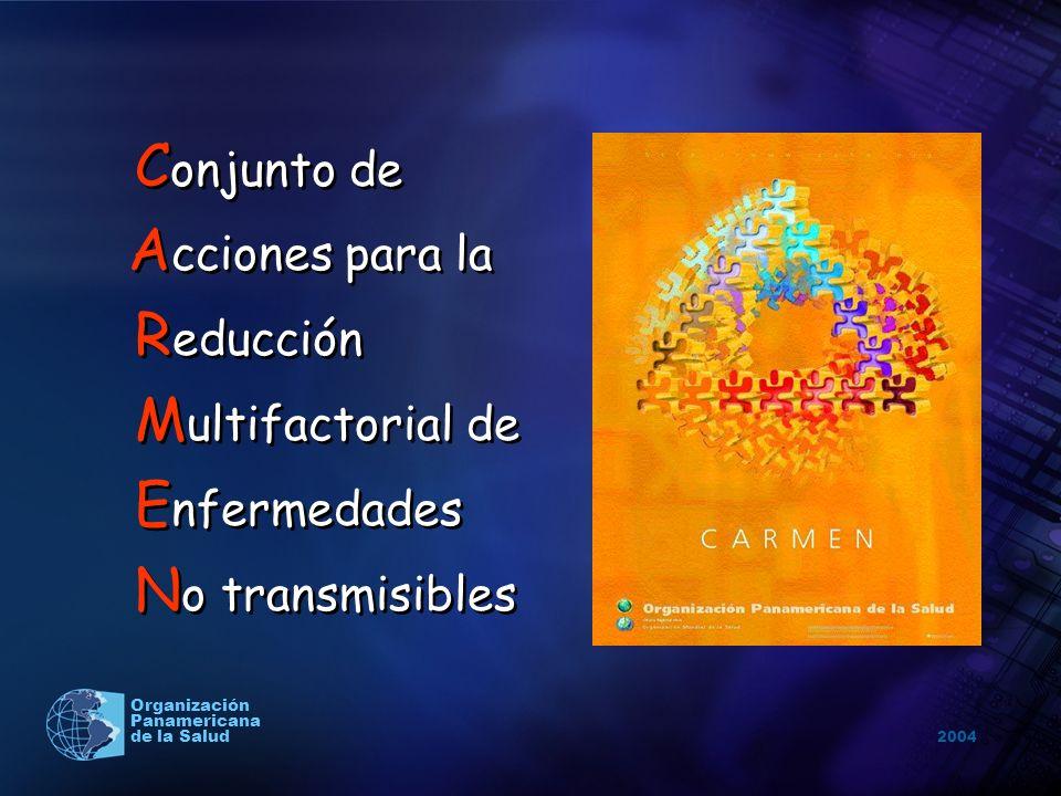 Conjunto de Reducción Multifactorial de Enfermedades No transmisibles