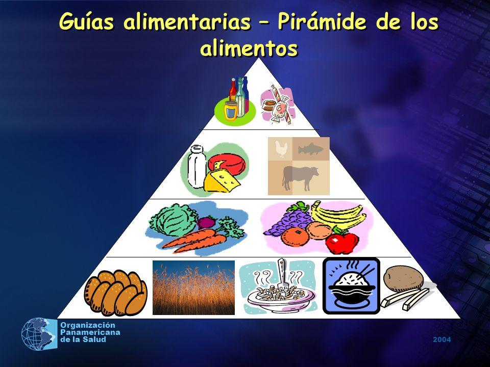 Guías alimentarias – Pirámide de los alimentos