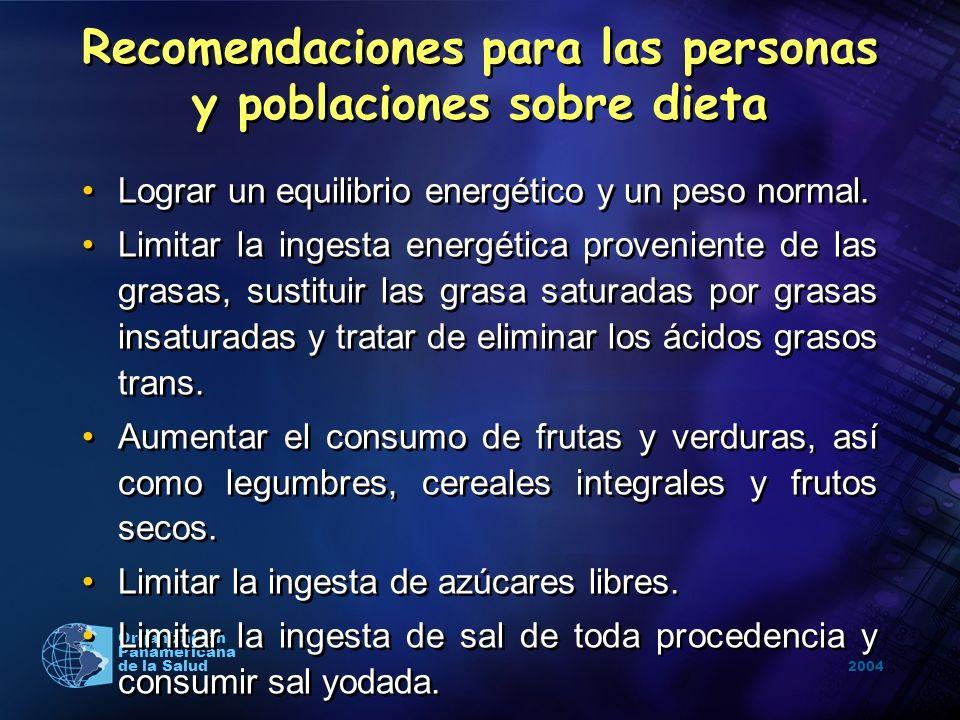 Recomendaciones para las personas y poblaciones sobre dieta