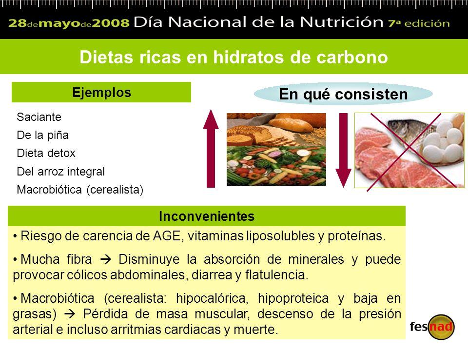 Dietas ricas en hidratos de carbono
