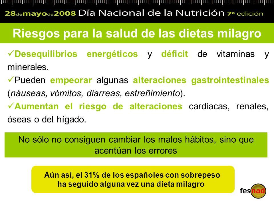 Riesgos para la salud de las dietas milagro