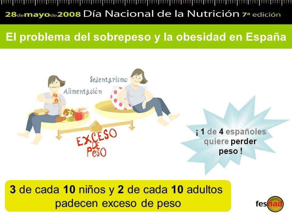 El problema del sobrepeso y la obesidad en España
