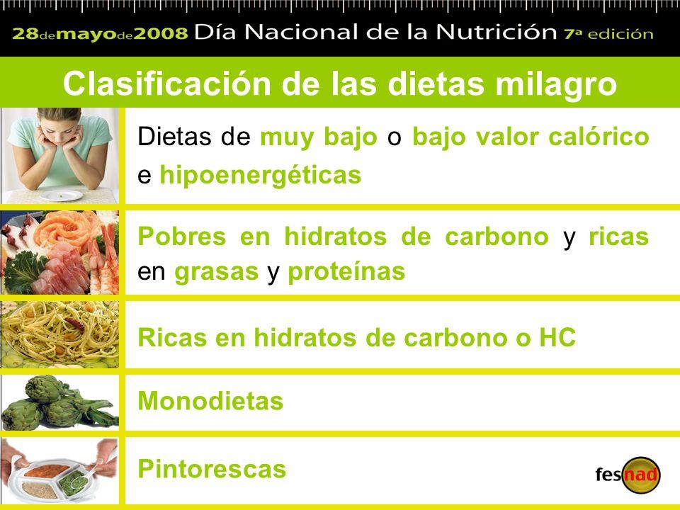 Clasificación de las dietas milagro