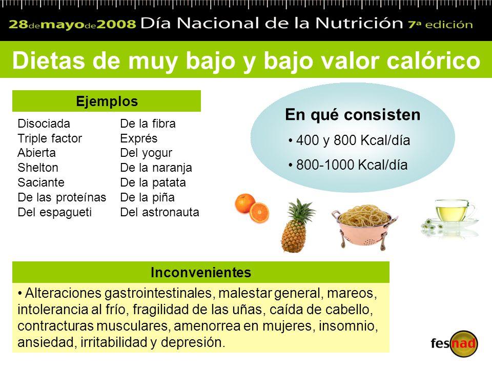 Dietas de muy bajo y bajo valor calórico