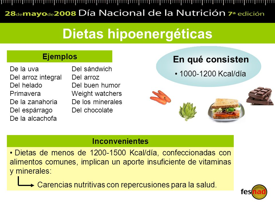 Dietas hipoenergéticas