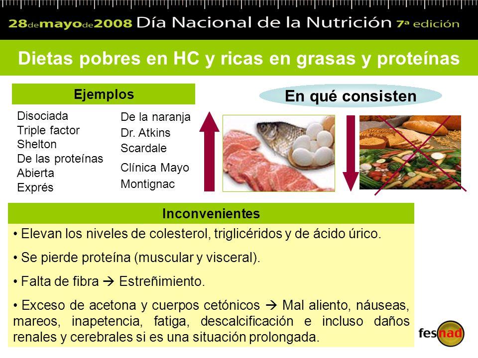 Dietas pobres en HC y ricas en grasas y proteínas