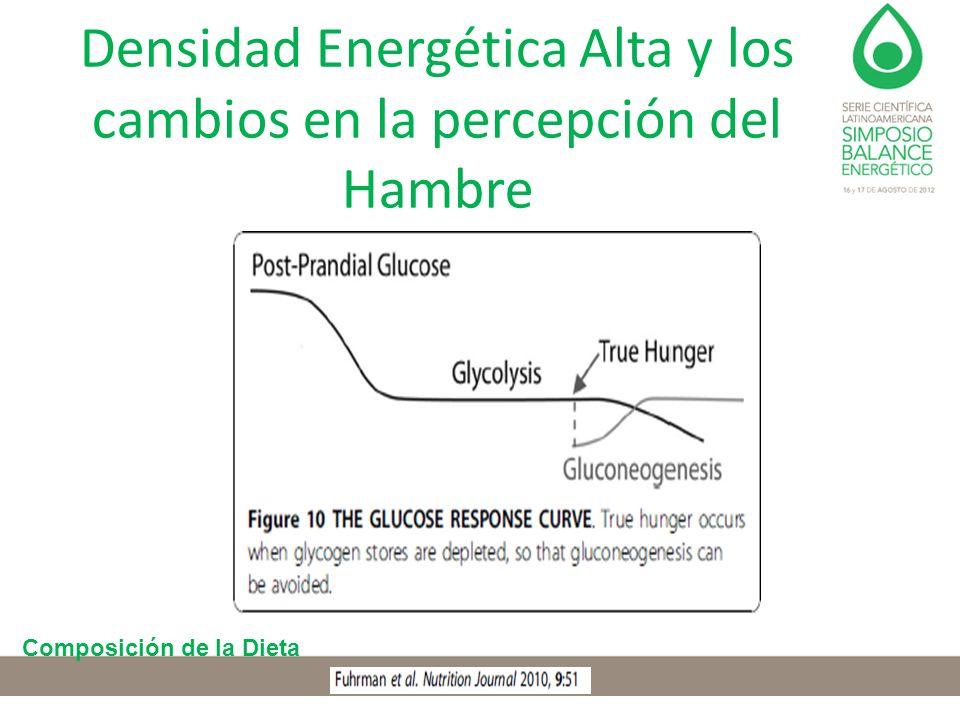 Densidad Energética Alta y los cambios en la percepción del Hambre