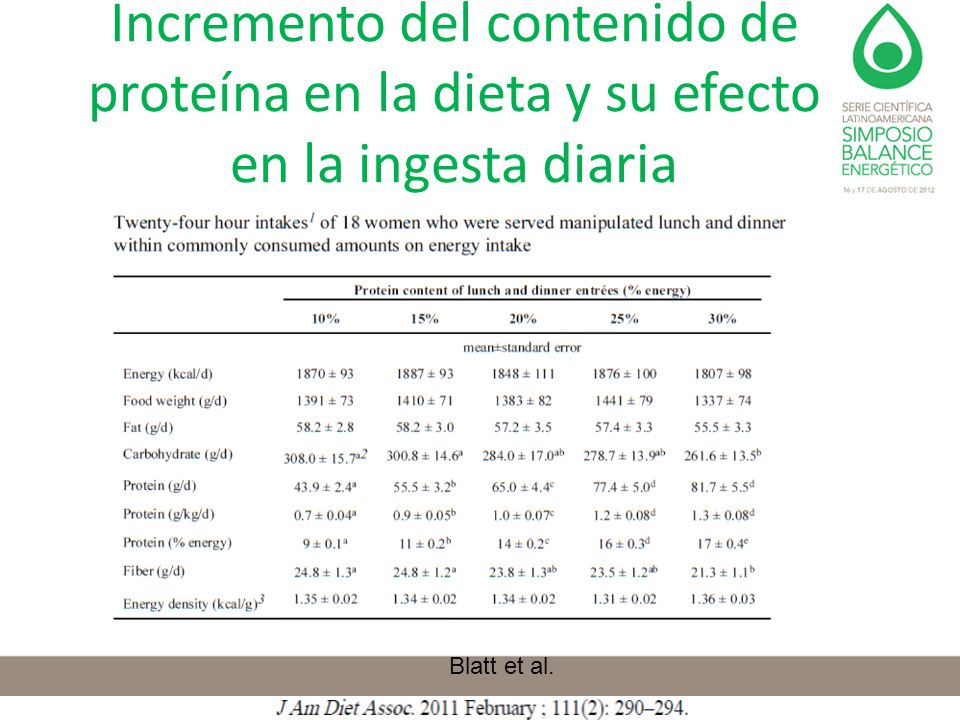 Incremento del contenido de proteína en la dieta y su efecto en la ingesta diaria