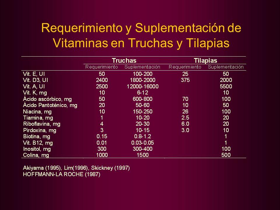 Requerimiento y Suplementación de Vitaminas en Truchas y Tilapias