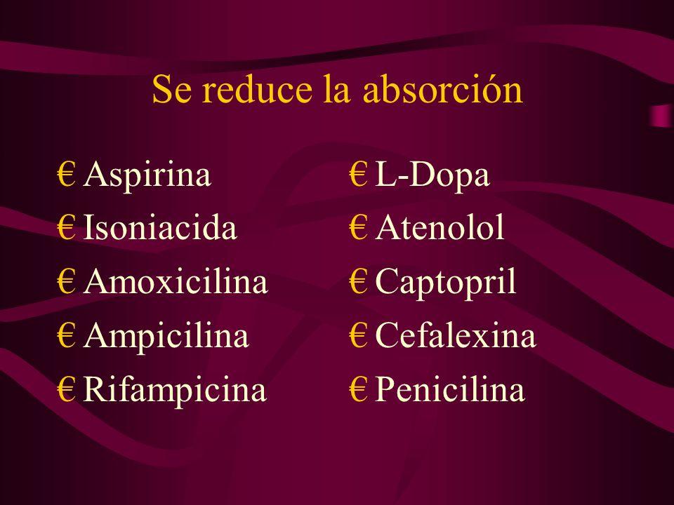 Se reduce la absorción Aspirina Isoniacida Amoxicilina Ampicilina
