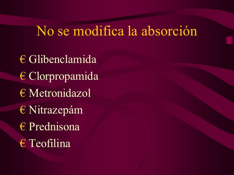 No se modifica la absorción