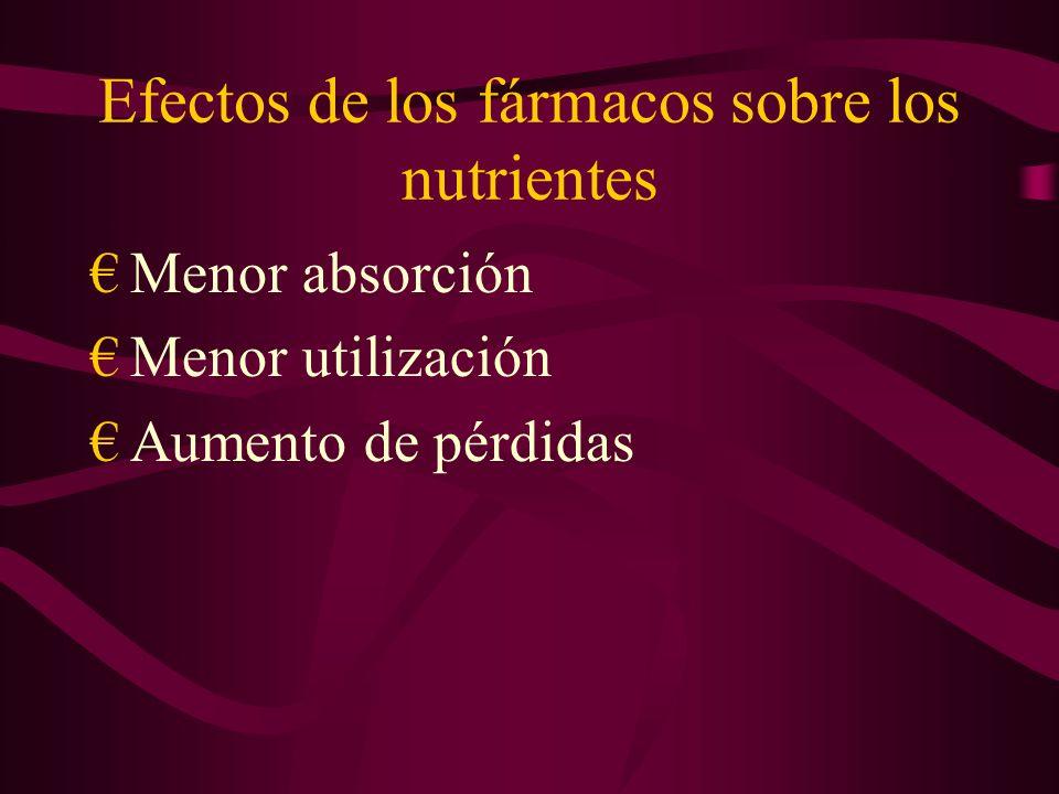 Efectos de los fármacos sobre los nutrientes