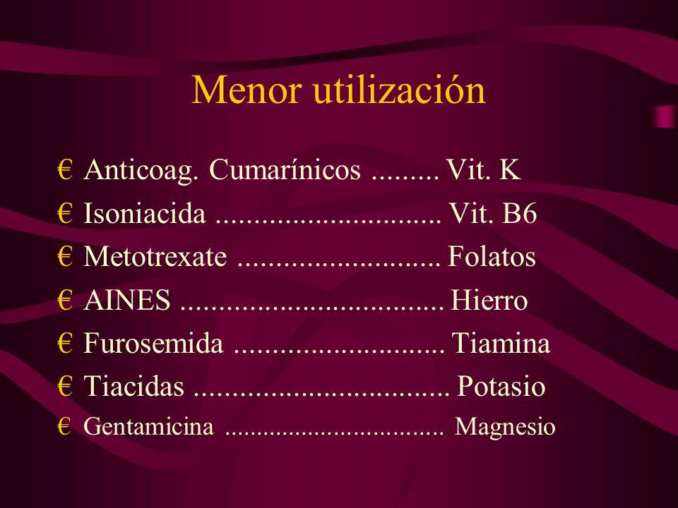 Menor utilización Anticoag. Cumarínicos ......... Vit. K