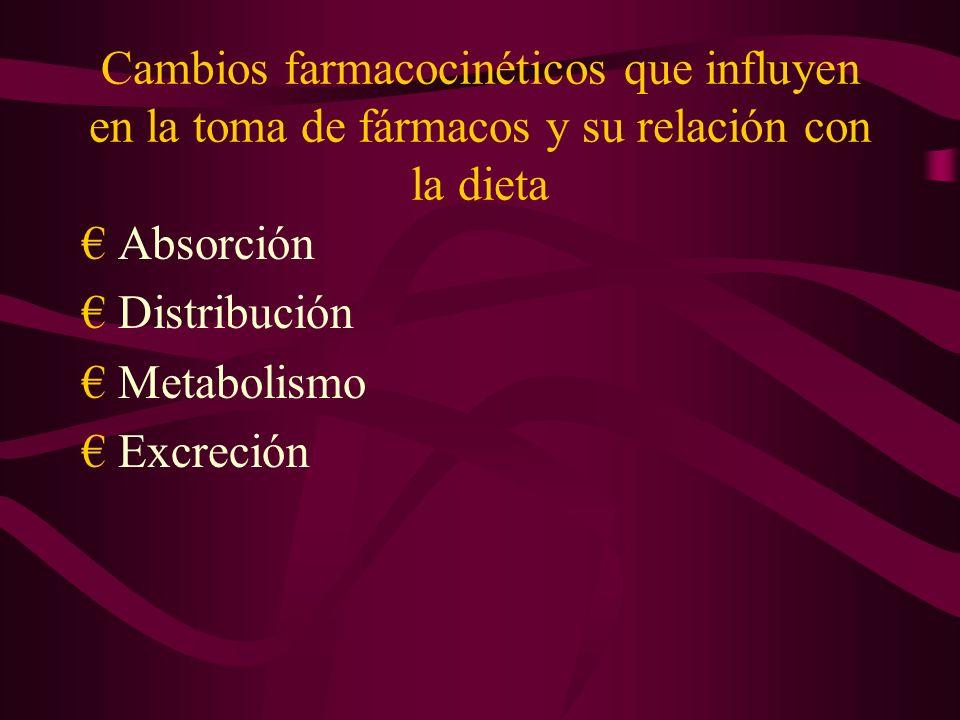 Cambios farmacocinéticos que influyen en la toma de fármacos y su relación con la dieta