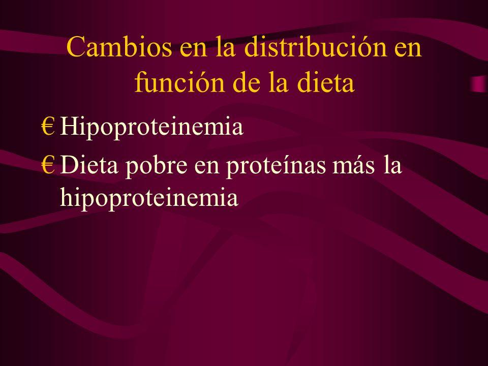 Cambios en la distribución en función de la dieta