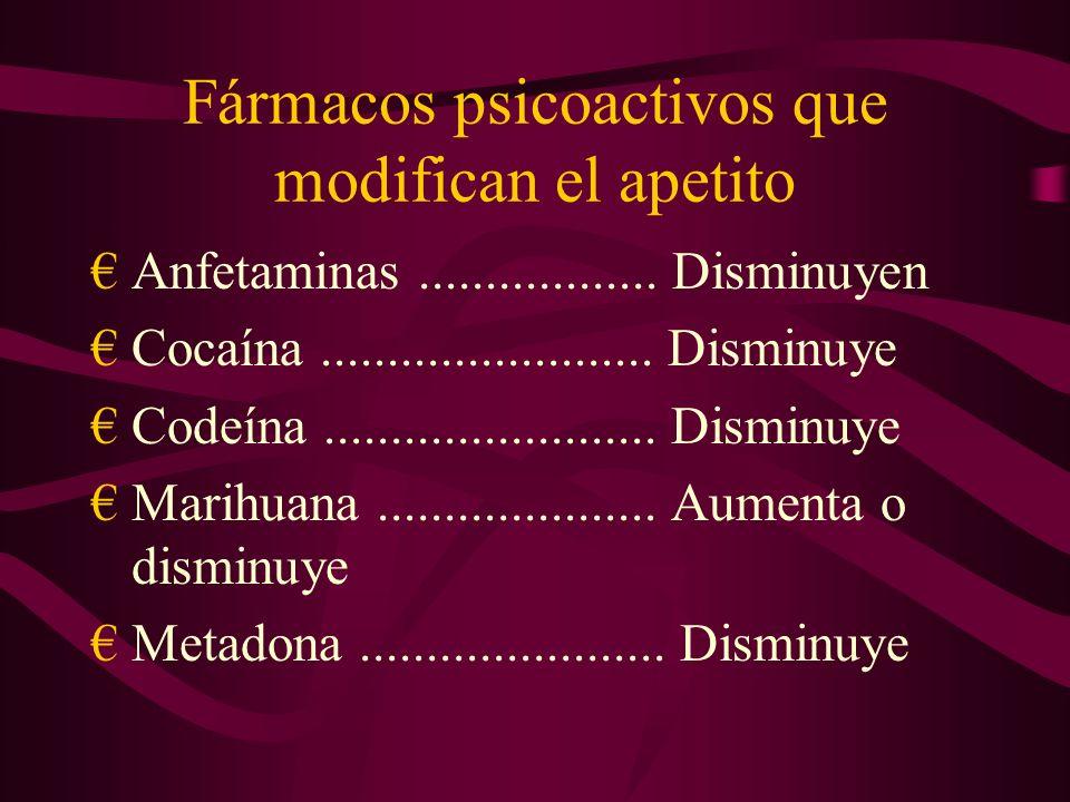 Fármacos psicoactivos que modifican el apetito
