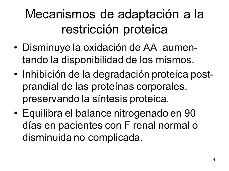 Mecanismos de adaptación a la restricción proteica