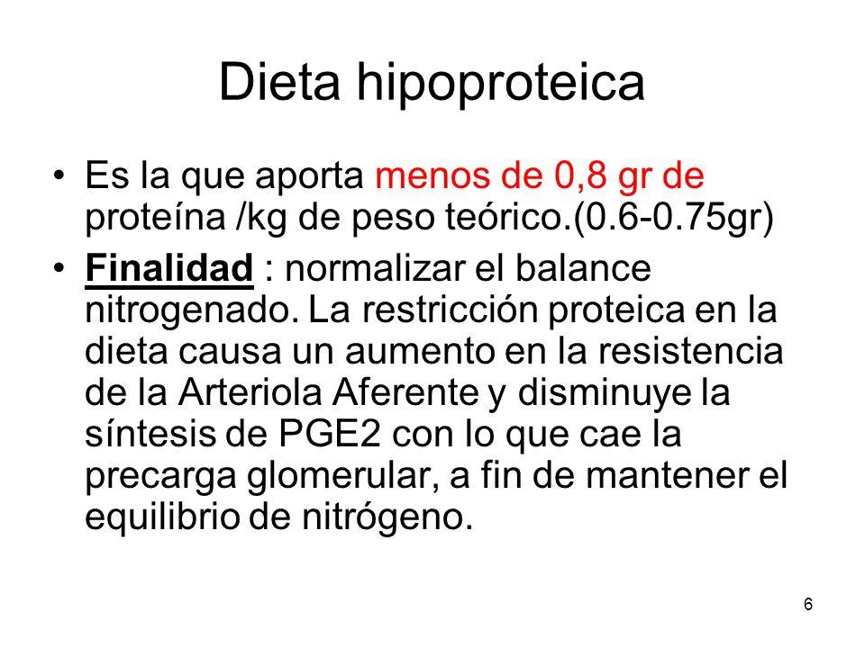 Dieta hipoproteica Es la que aporta menos de 0,8 gr de proteína /kg de peso teórico.(0.6-0.75gr)