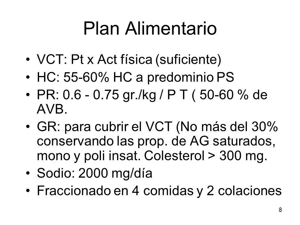 Plan Alimentario VCT: Pt x Act física (suficiente)