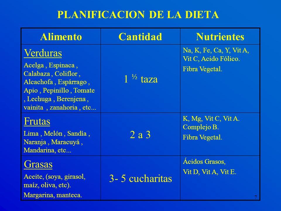 PLANIFICACION DE LA DIETA
