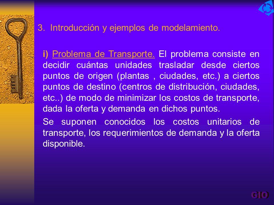 GIO 3. Introducción y ejemplos de modelamiento.