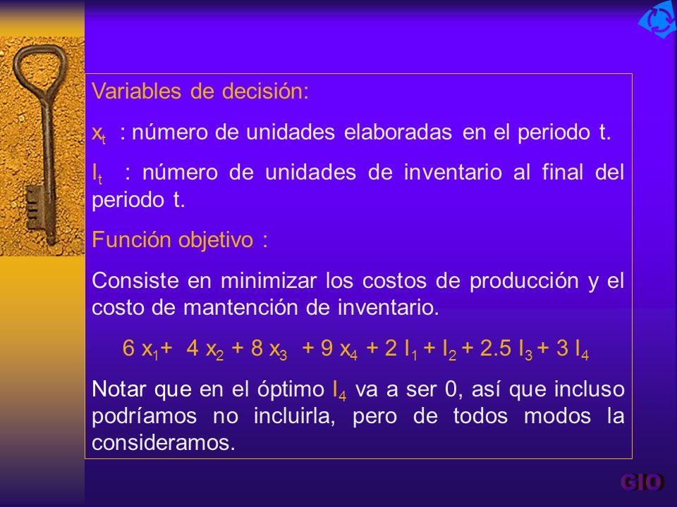 GIO Variables de decisión: