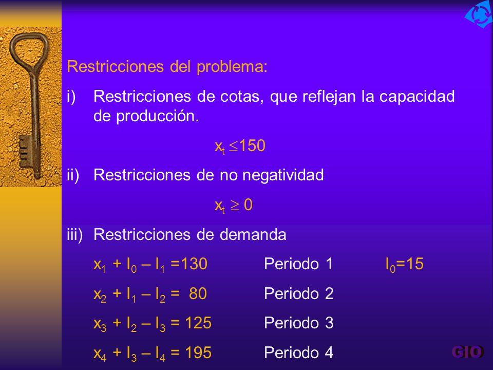 GIO Restricciones del problema: