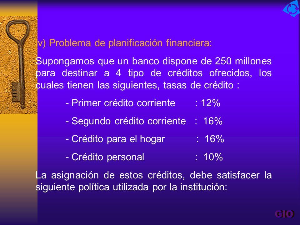 GIO iv) Problema de planificación financiera: