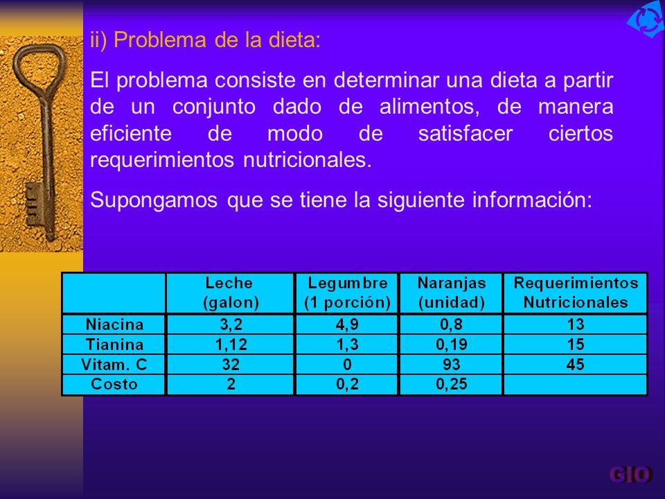 GIO ii) Problema de la dieta: