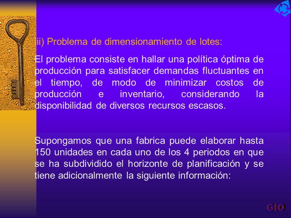 GIO iii) Problema de dimensionamiento de lotes: