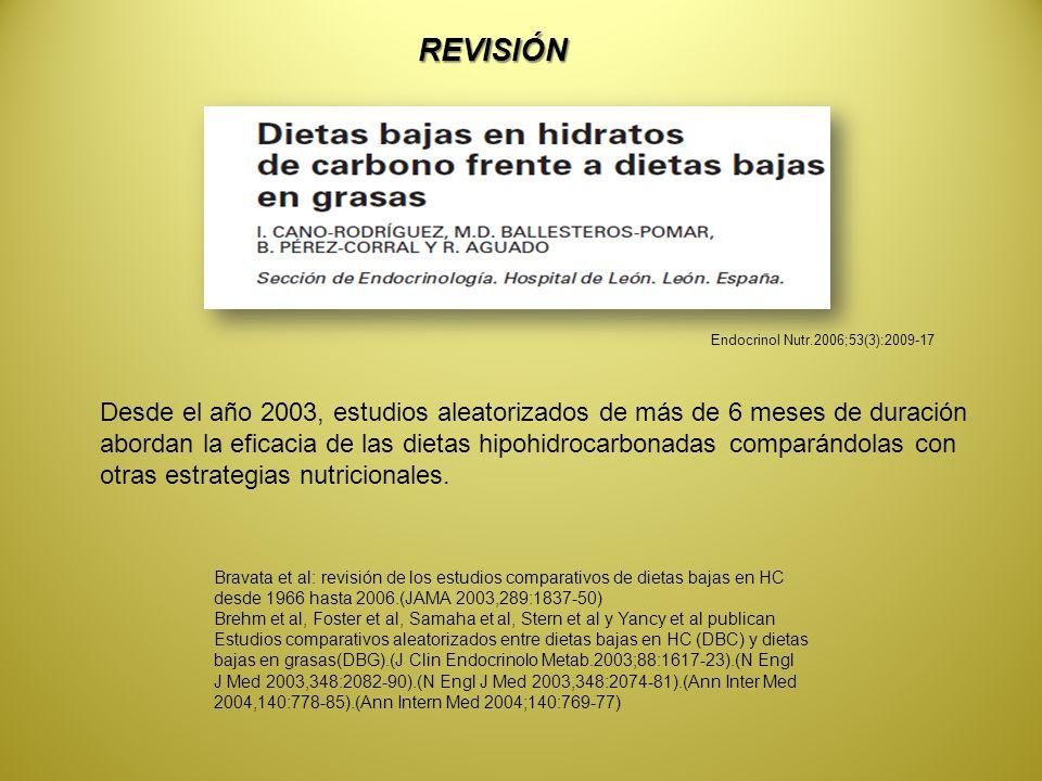 REVISIÓN Endocrinol Nutr.2006;53(3):2009-17. Desde el año 2003, estudios aleatorizados de más de 6 meses de duración.
