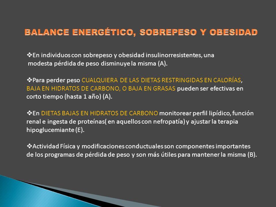 BALANCE ENERGÉTICO, SOBREPESO Y OBESIDAD