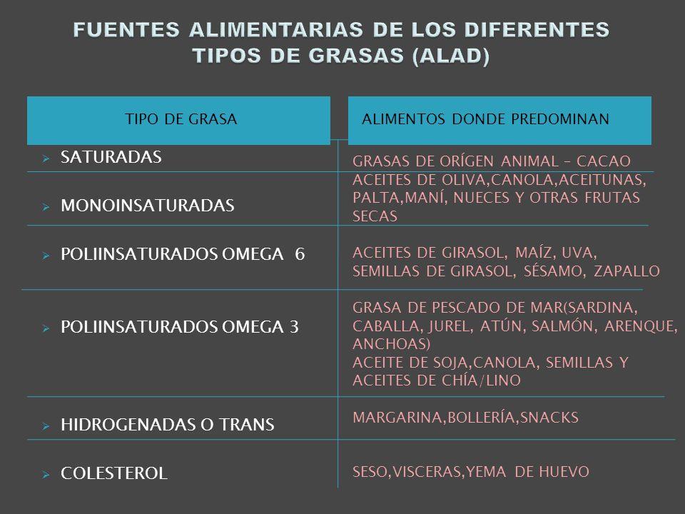 FUENTES ALIMENTARIAS DE LOS DIFERENTES TIPOS DE GRASAS (ALAD)