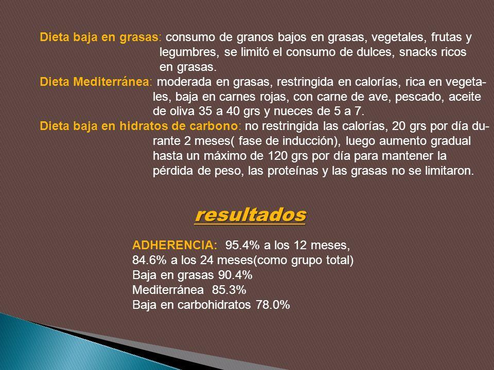 Dieta baja en grasas: consumo de granos bajos en grasas, vegetales, frutas y