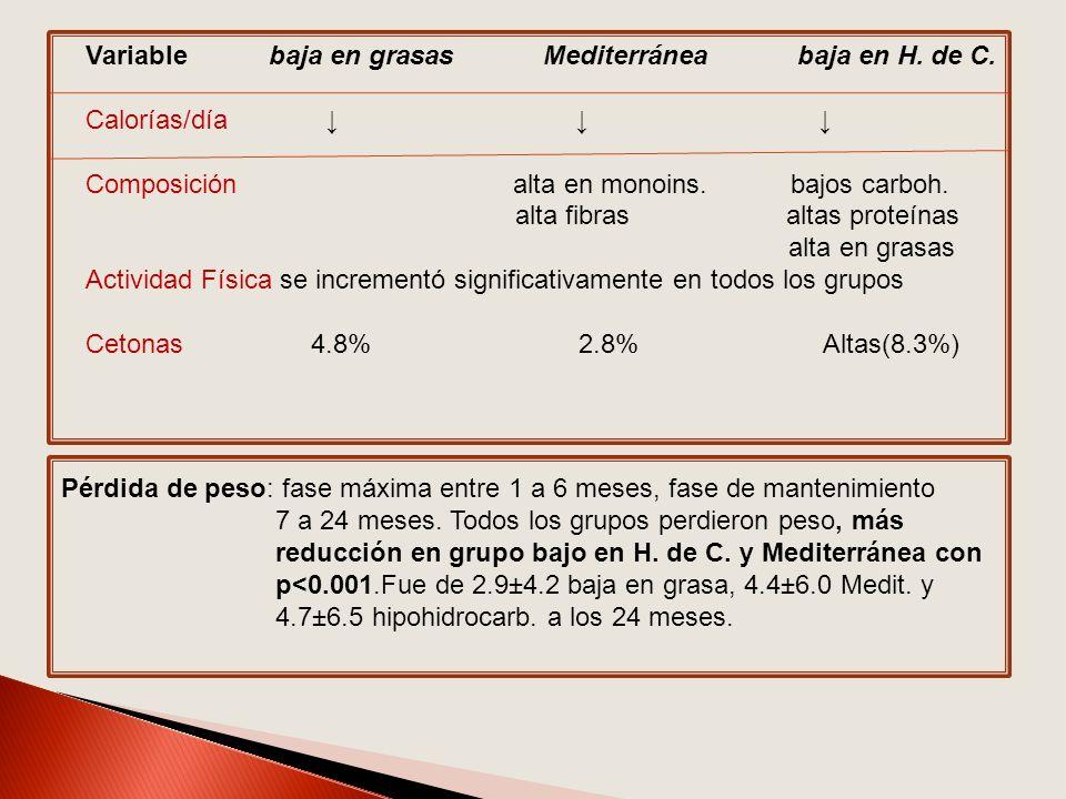 Variable baja en grasas Mediterránea baja en H. de C.