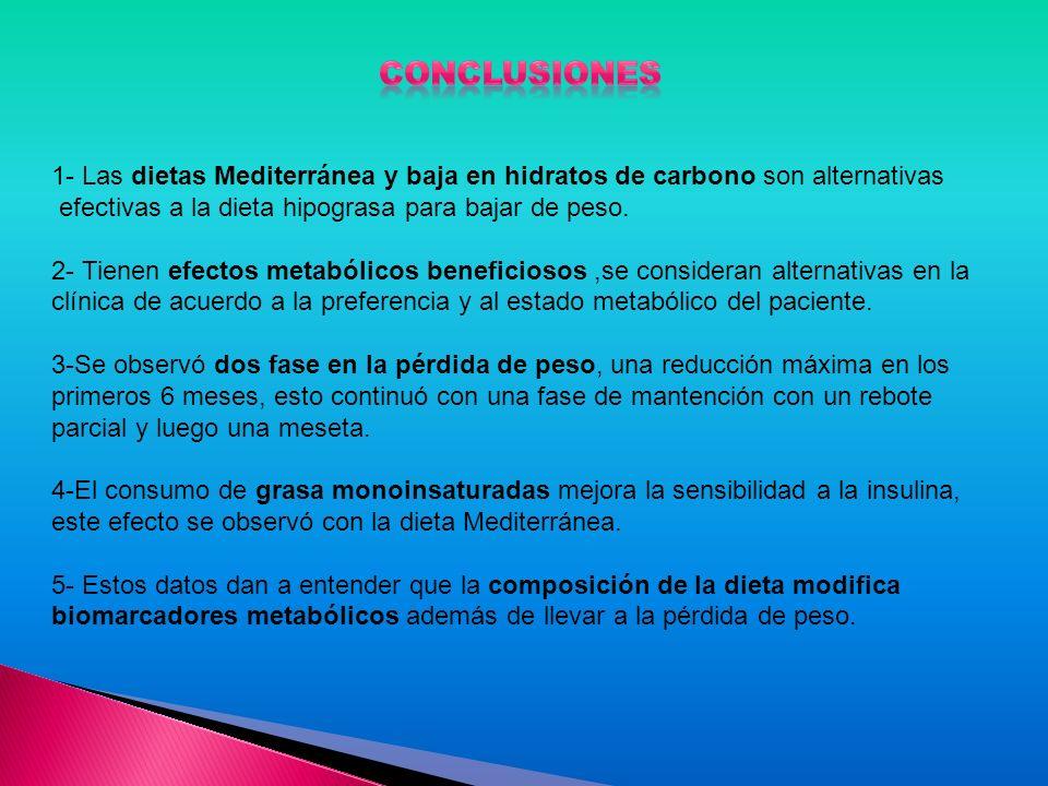 CONCLUSIONES 1- Las dietas Mediterránea y baja en hidratos de carbono son alternativas. efectivas a la dieta hipograsa para bajar de peso.
