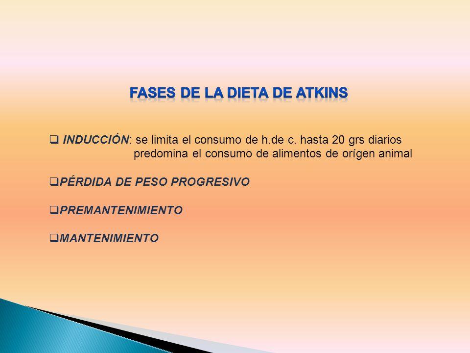 FASES DE LA DIETA DE ATKINS